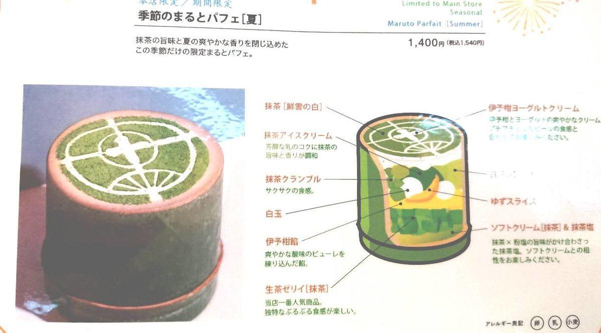 f:id:mainichi-caffe:20200822211903j:plain