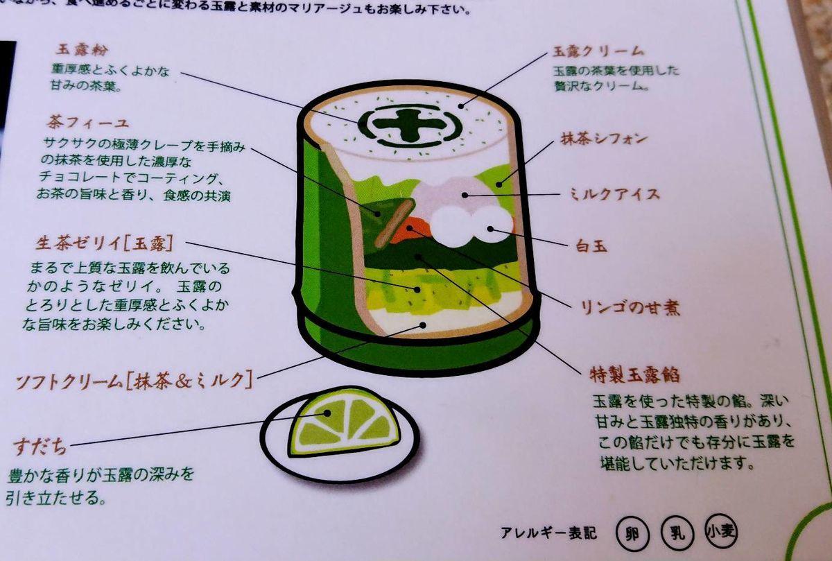 f:id:mainichi-caffe:20210310215508j:plain