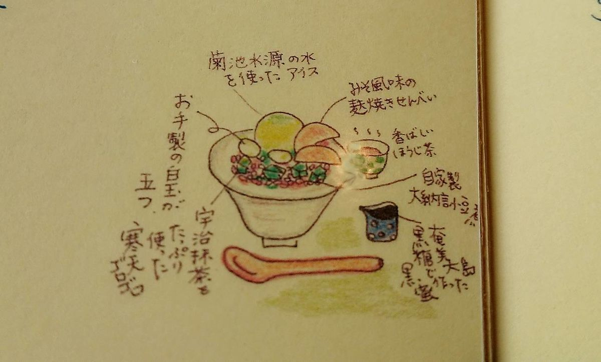 f:id:mainichi-caffe:20210325215700j:plain