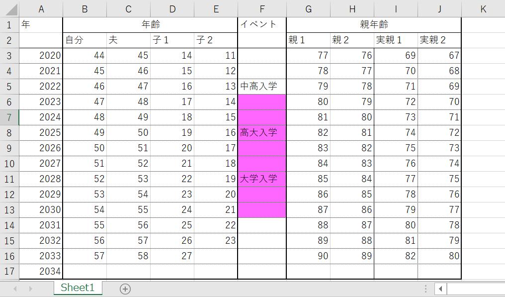 f:id:mainichi99:20210525142020p:plain