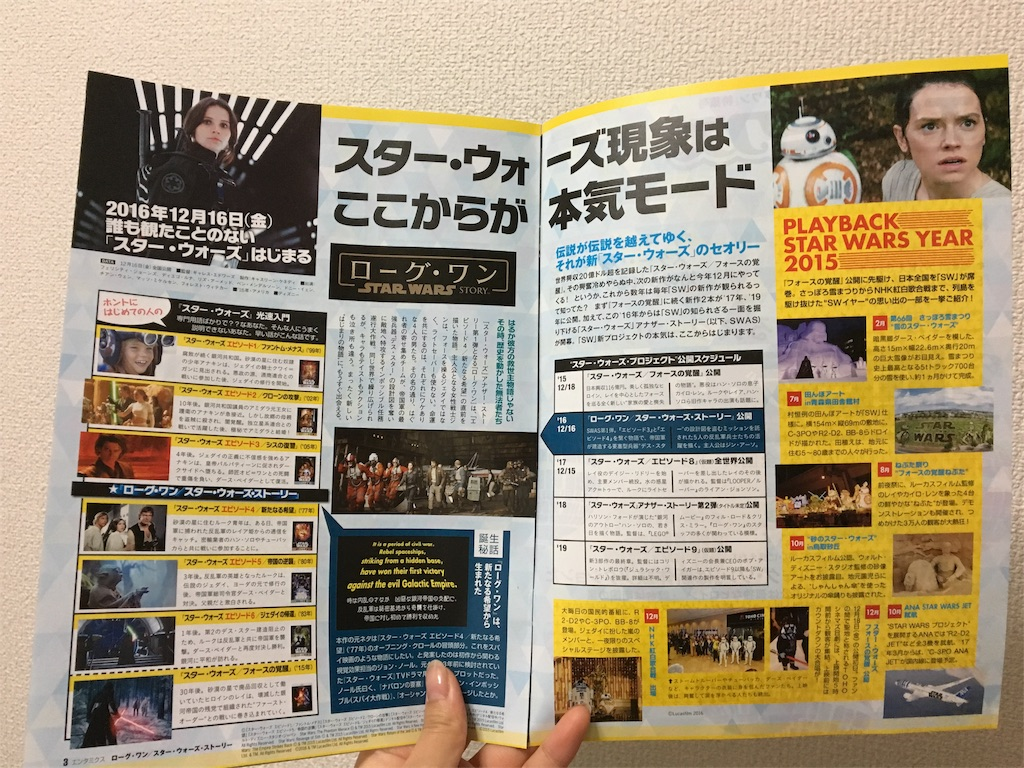 f:id:mainichiarukotonaikoto:20161219231418j:image