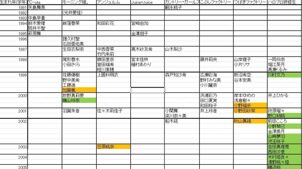 f:id:mairu3su:20161225210938j:plain