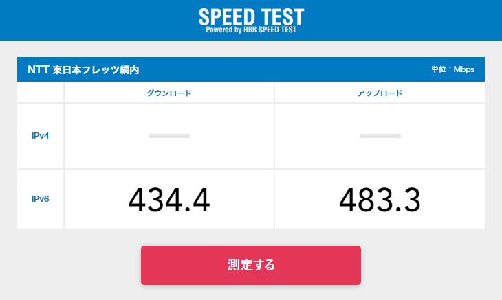 回線速度(下り434.4Mbps、上り483.3Mbps)