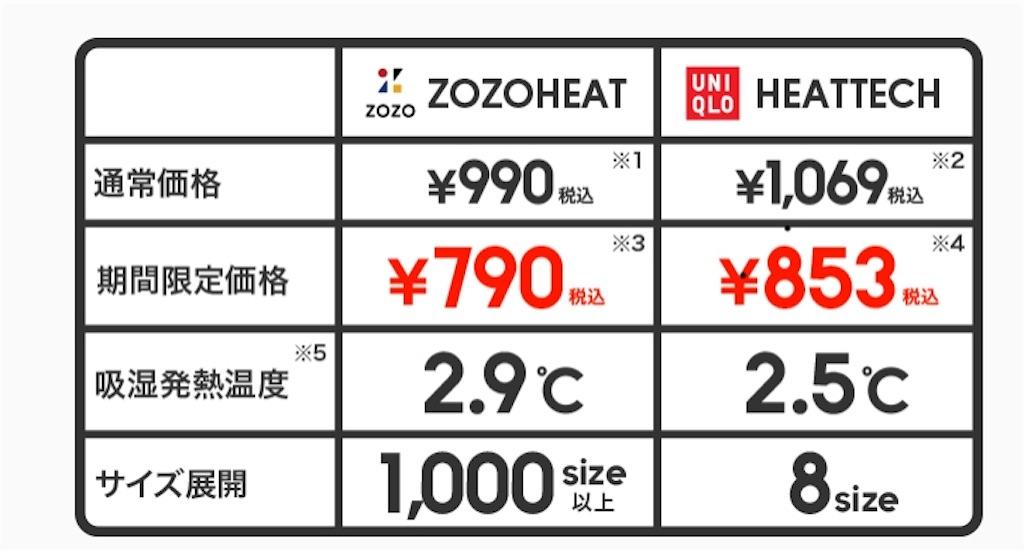 f:id:maitake-k1027:20181209125516j:image