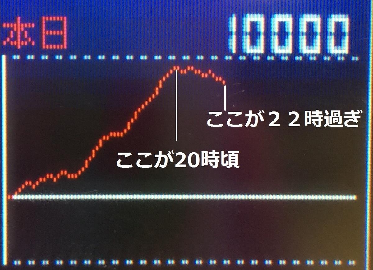 f:id:majigomi:20191117225051j:plain