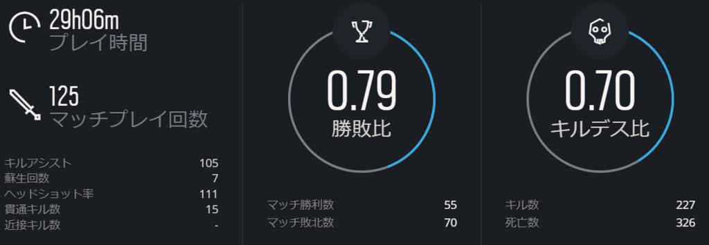f:id:majikojima:20180218192355p:plain