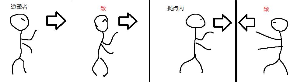 f:id:majikojima:20190119091900p:plain