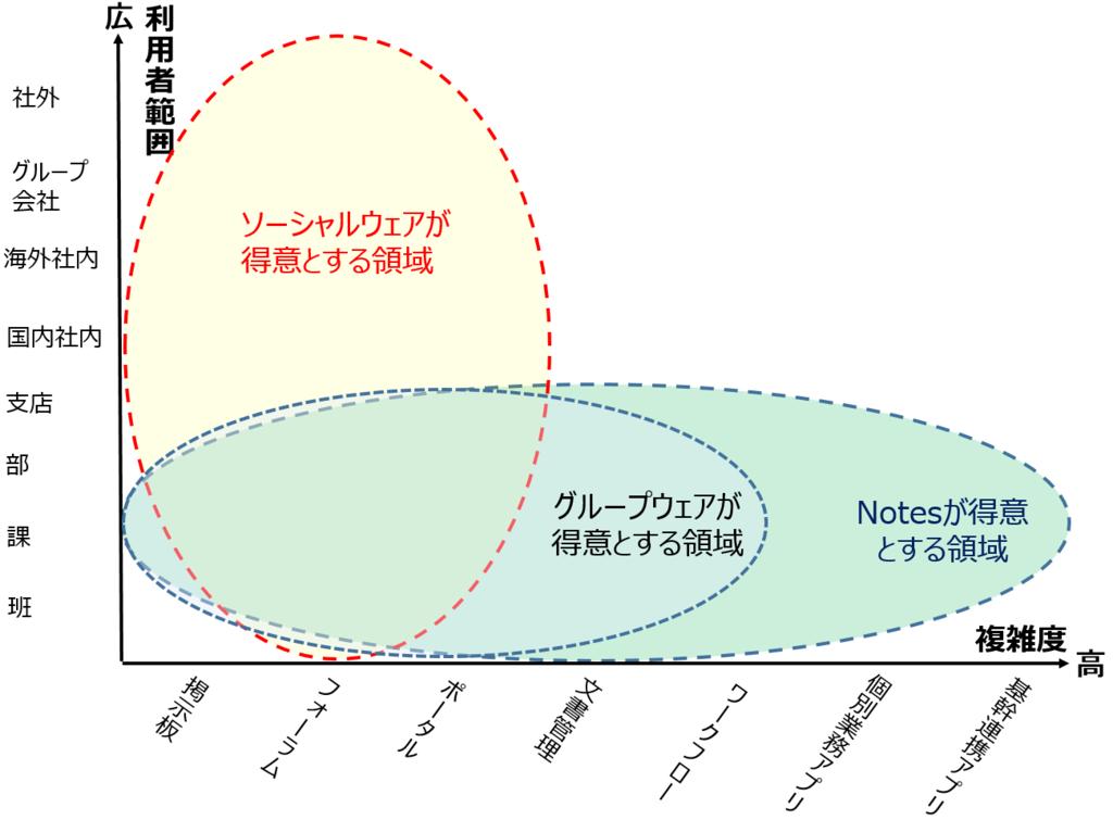f:id:majimajikojimajiko:20161226192407p:plain