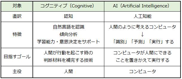 f:id:majimajikojimajiko:20170208222702p:plain