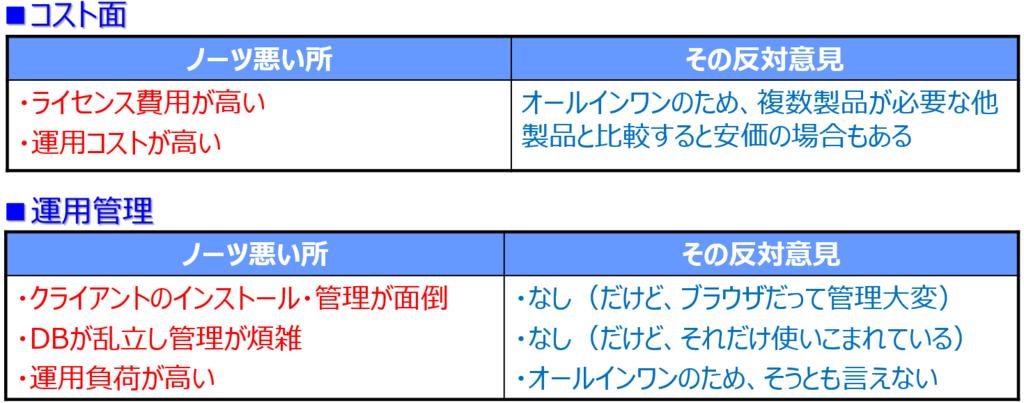 f:id:majimajikojimajiko:20170324193957p:plain
