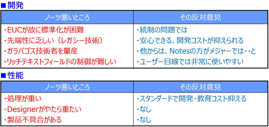 f:id:majimajikojimajiko:20170324195309p:plain