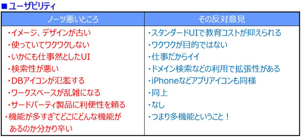 f:id:majimajikojimajiko:20170324195911p:plain