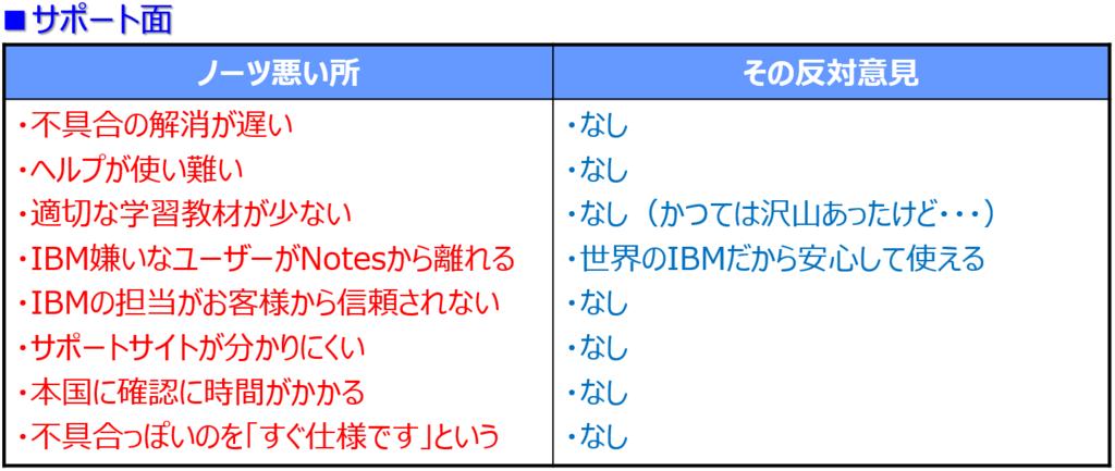 f:id:majimajikojimajiko:20170324200251p:plain