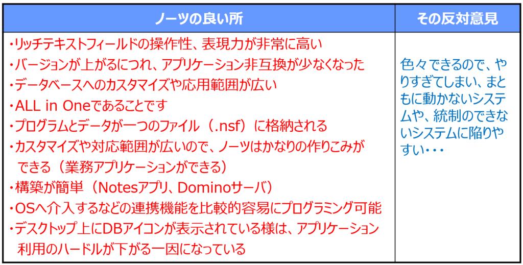 f:id:majimajikojimajiko:20170324201120p:plain
