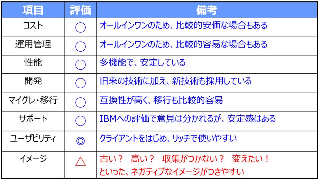 f:id:majimajikojimajiko:20170324201633p:plain