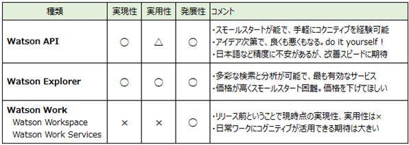 f:id:majimajikojimajiko:20170507193940p:plain