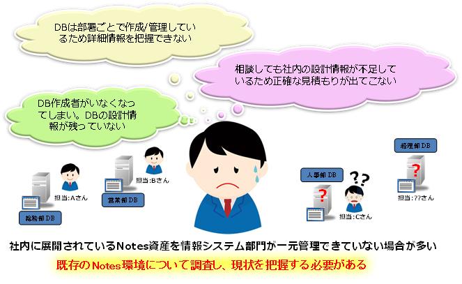 f:id:majimajikojimajiko:20170715143556p:plain
