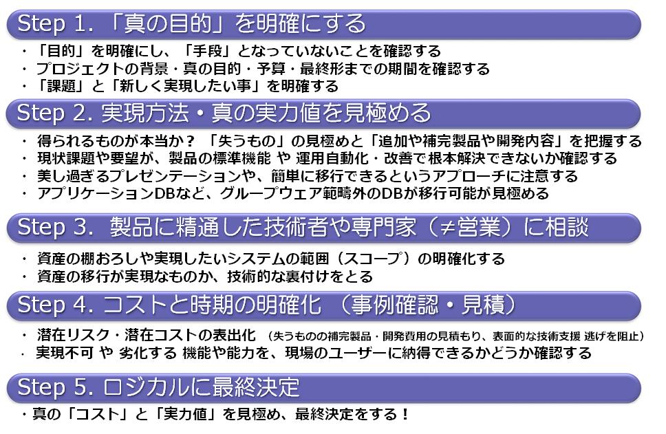f:id:majimajikojimajiko:20170715213120p:plain