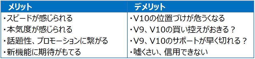f:id:majimajikojimajiko:20180502215345p:plain