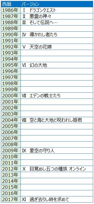 f:id:majimajikojimajiko:20180502232543p:plain