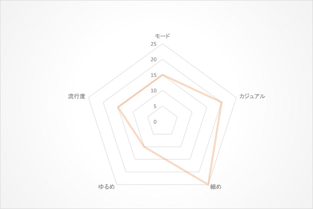 f:id:majimedaigakusei:20180403173738p:plain