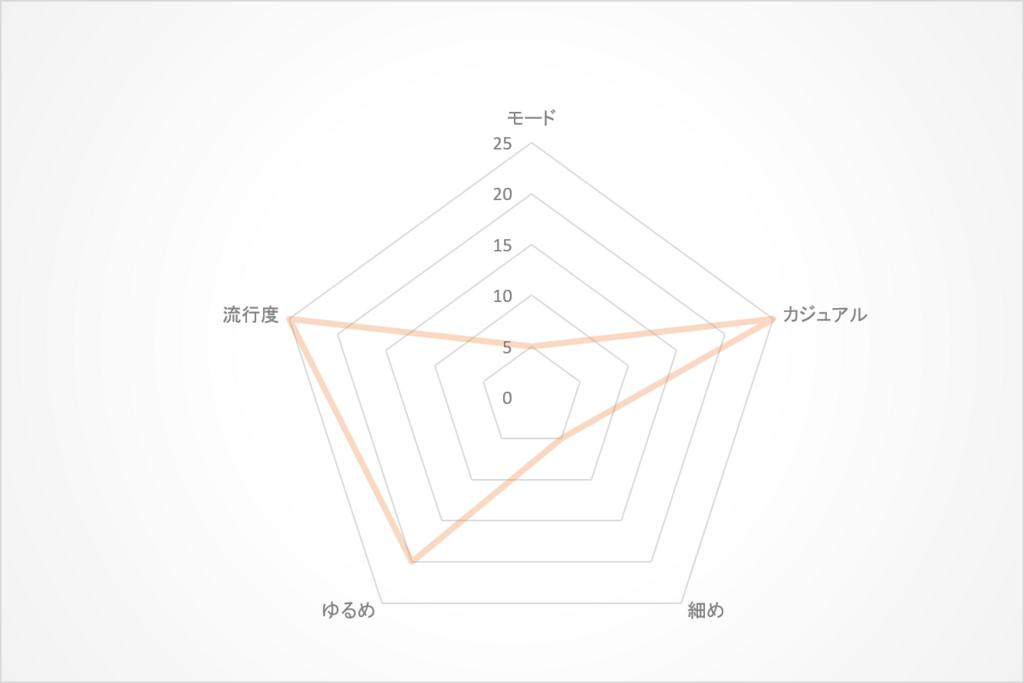 f:id:majimedaigakusei:20180405172116p:plain