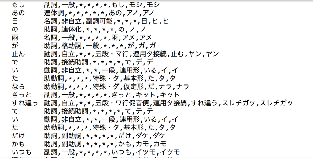 f:id:majisuke:20170805144009p:plain