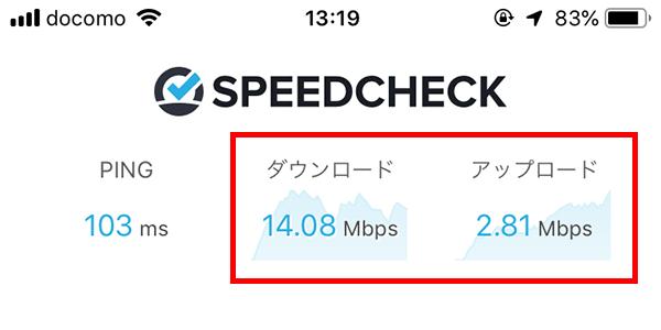 大阪駅前第四ビルのネクストモバイルの通信速度