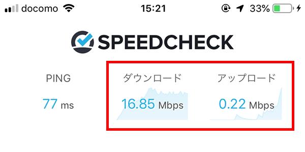 梅田ロフト前のWiMAXの通信速度