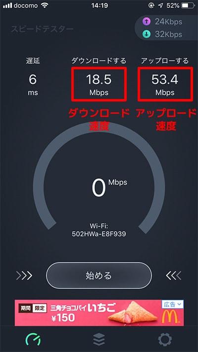 ワイモバイルの502HWの通信速度