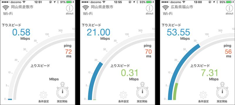 WiMAX速度計測結果その4