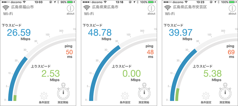 WiMAX速度計測結果その5