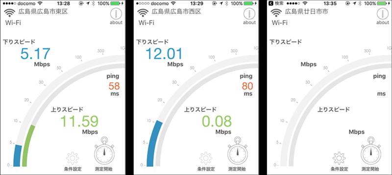 WiMAX速度計測結果その6