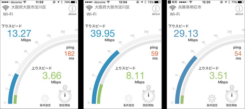 WiMAX速度計測結果その1