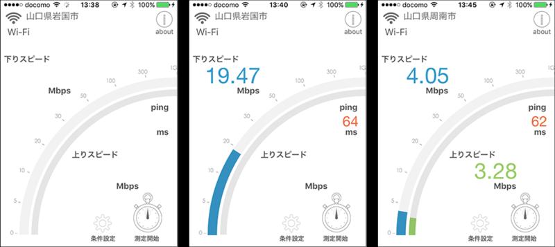 WiMAX速度計測結果その7