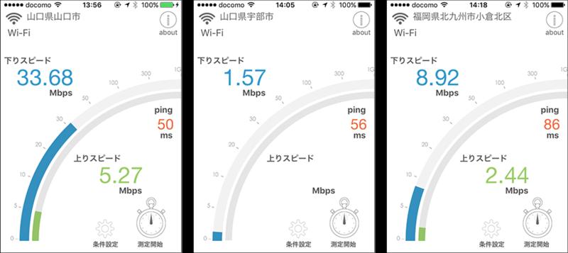 WiMAX速度計測結果その8
