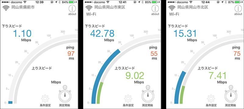 WiMAX速度計測結果その3