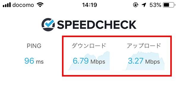 うめきた広場のネクストモバイルの通信速度