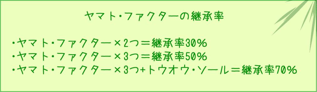 f:id:makapo-oekaki:20180820083945j:plain