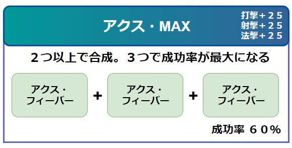 アクスMAX