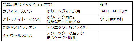 f:id:makapo-oekaki:20190729045414p:plain