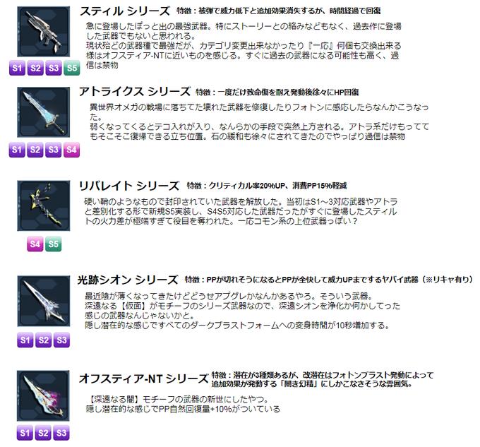 がんばって作るタイプの★15武器の違い