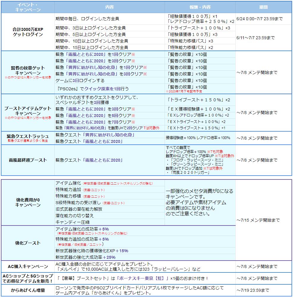 f:id:makapo-oekaki:20200701154412p:plain