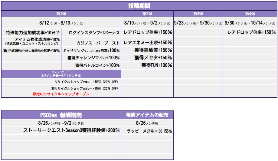 f:id:makapo-oekaki:20200713021049p:plain