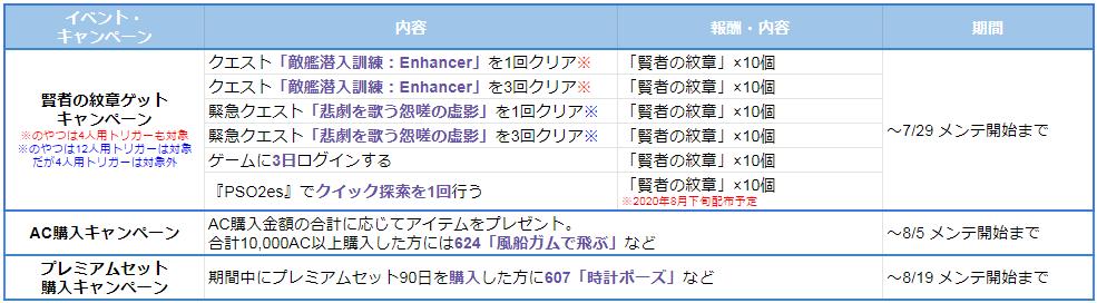 f:id:makapo-oekaki:20200721132215p:plain