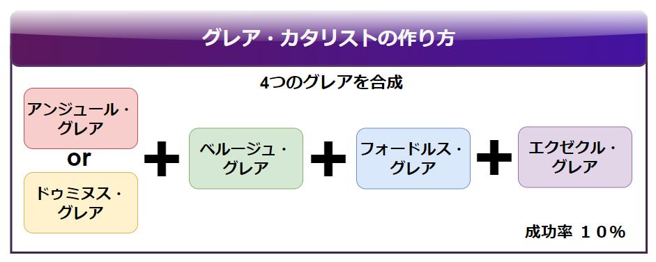 f:id:makapo-oekaki:20200902172929p:plain