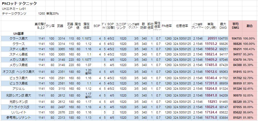 f:id:makapo-oekaki:20200911044650p:plain