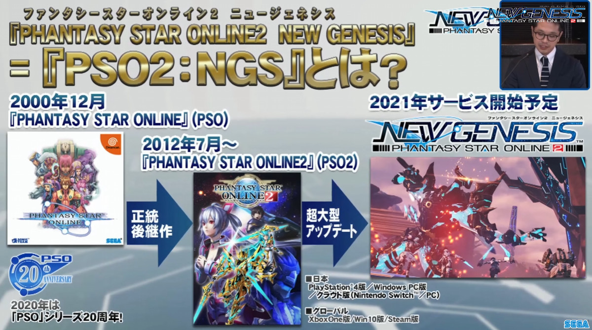 『PSO2:NGS』とは?