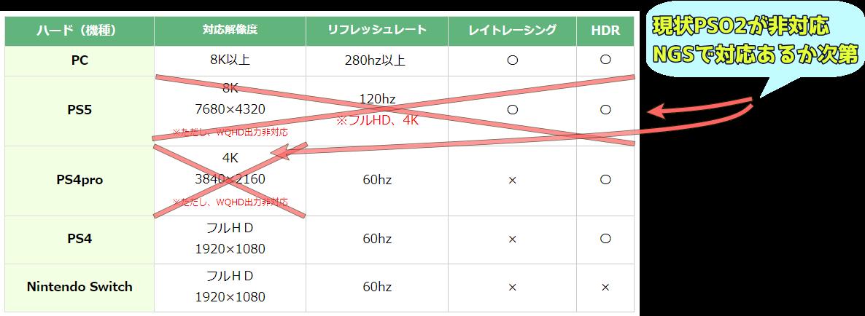 f:id:makapo-oekaki:20210114124519p:plain