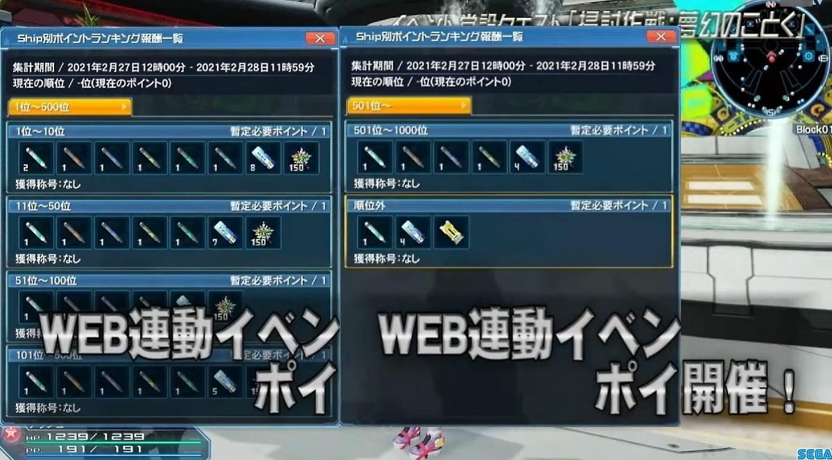 ship別ポイントランキング